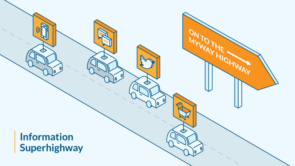 Client: TED. PowerPoint Slide Information Superhighway Illustration