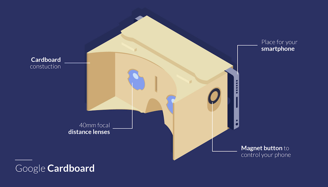 Google Cardboard Illustration